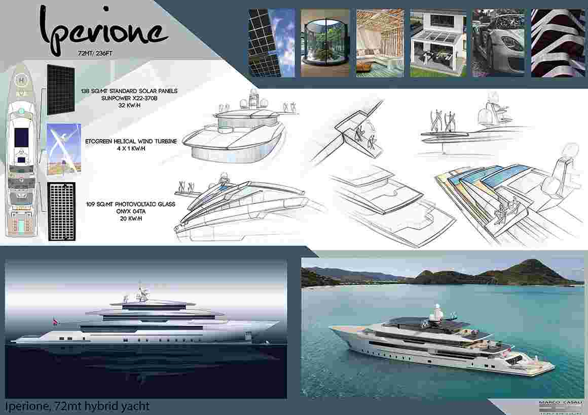 Yacht Design by Marco Casali